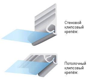 arcenciel - натяжные потолки